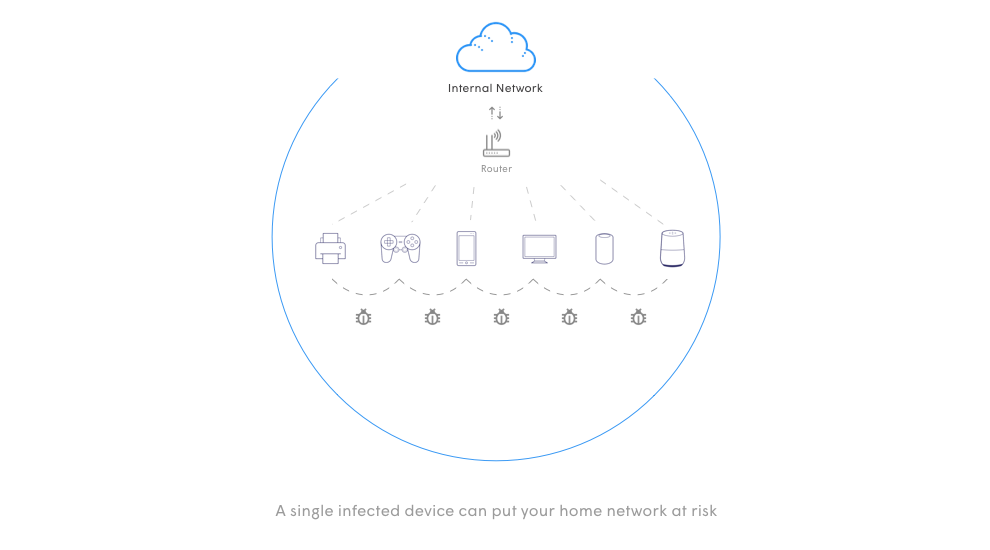 IoT_Connected_Infection