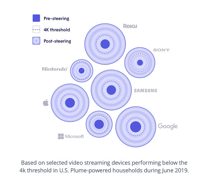 Plume-Data-Graphic-June-2019-Final-1